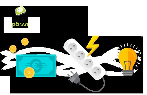 Sähköpörssi